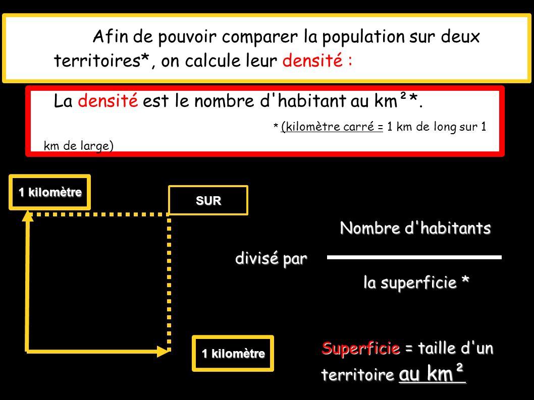 La densité est le nombre d habitant au km²*.