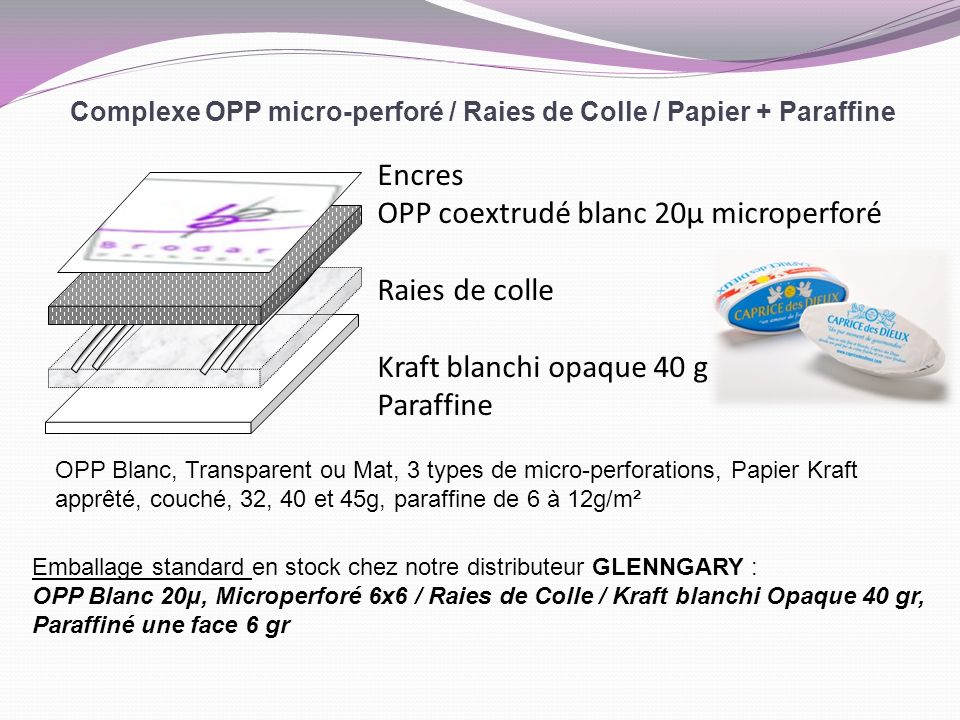 OPP coextrudé blanc 20µ microperforé Raies de colle