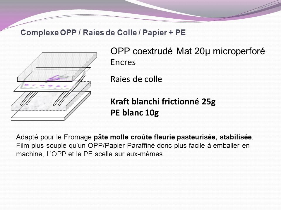 OPP coextrudé Mat 20µ microperforé Encres Raies de colle