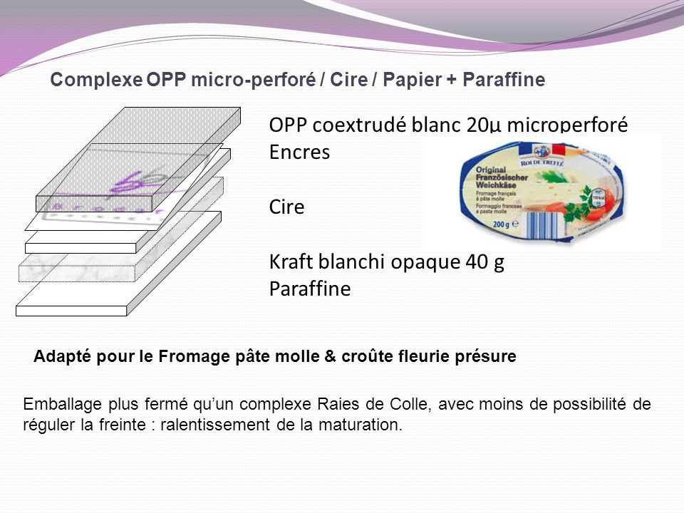OPP coextrudé blanc 20µ microperforé Encres Cire