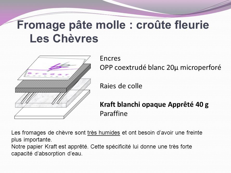 Fromage pâte molle : croûte fleurie Les Chèvres
