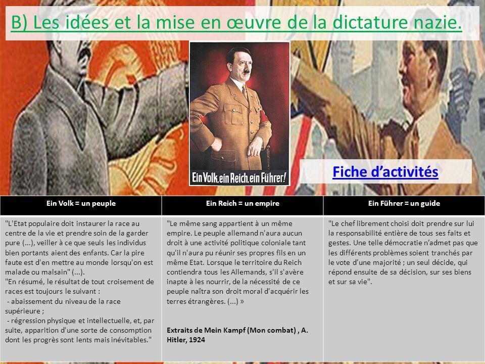B) Les idées et la mise en œuvre de la dictature nazie.