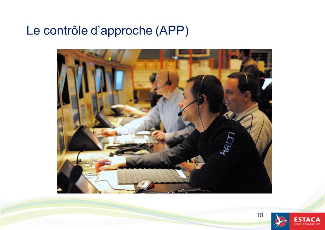 Le contrôle d'approche (APP)