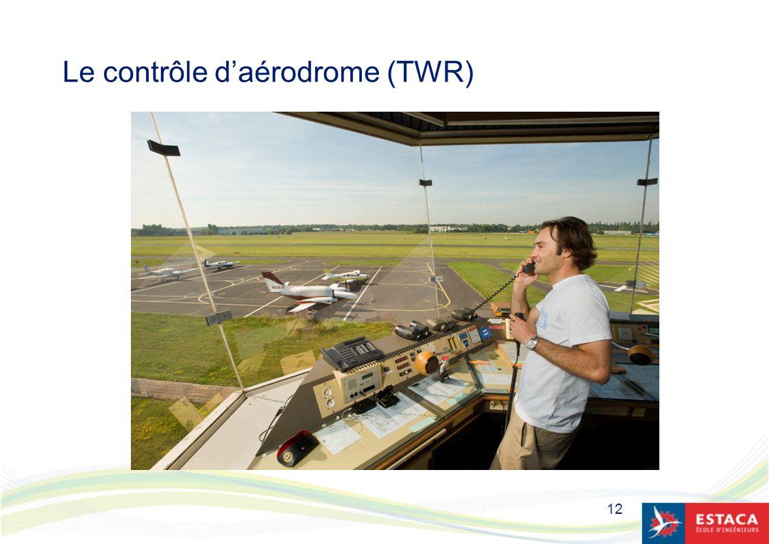 Le contrôle d'aérodrome (TWR)
