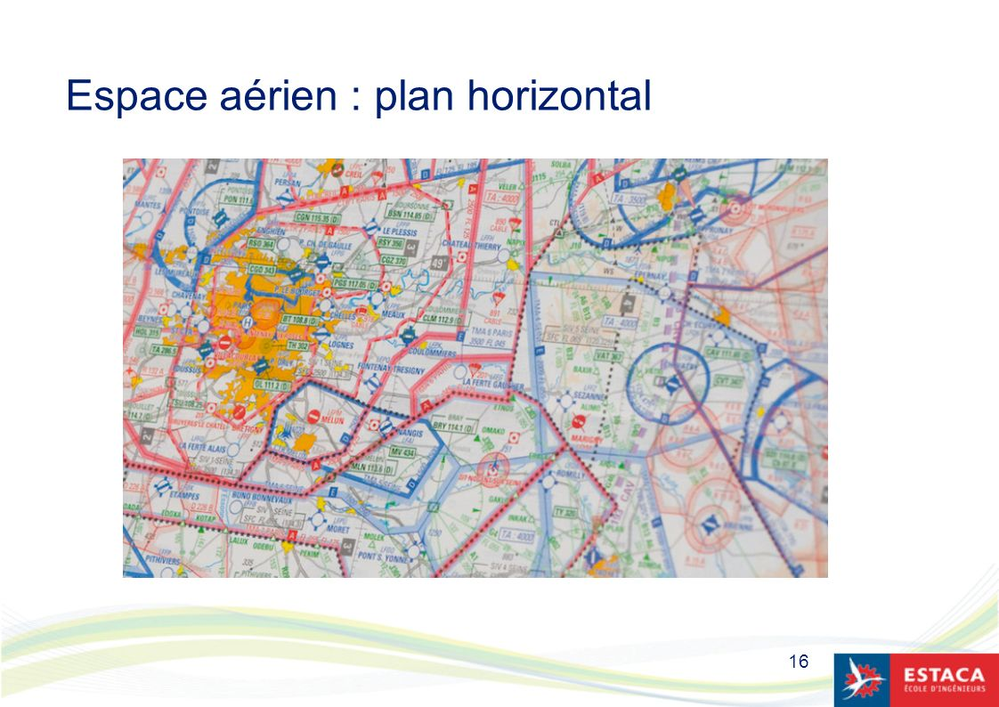 Espace aérien : plan horizontal