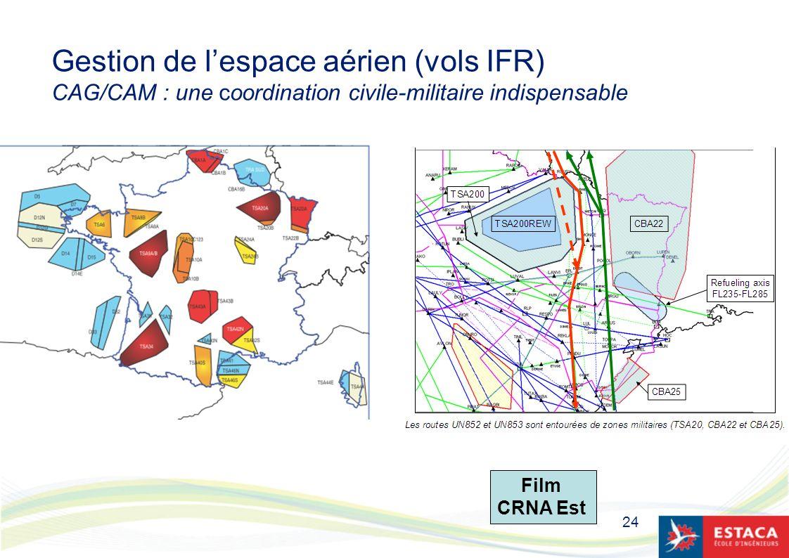 Gestion de l'espace aérien (vols IFR) CAG/CAM : une coordination civile-militaire indispensable