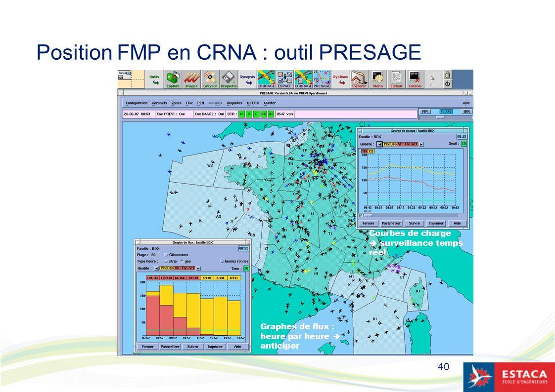 Position FMP en CRNA : outil PRESAGE