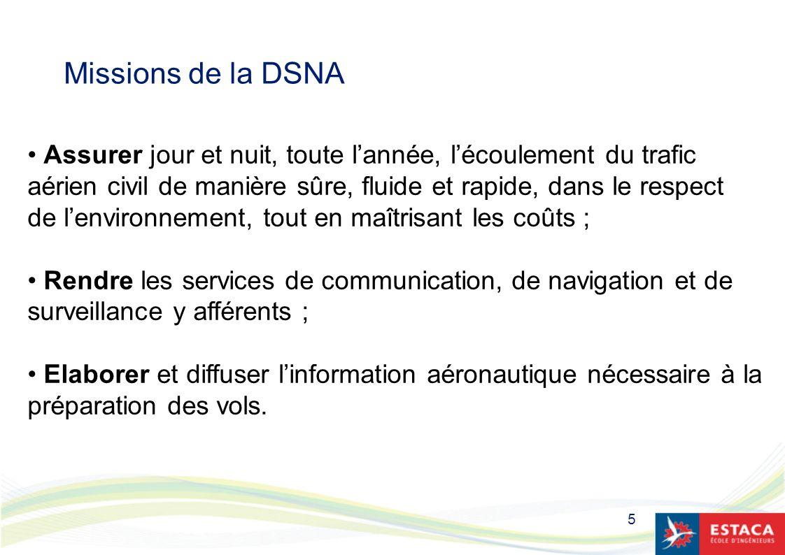 Missions de la DSNA Assurer jour et nuit, toute l'année, l'écoulement du trafic. aérien civil de manière sûre, fluide et rapide, dans le respect.