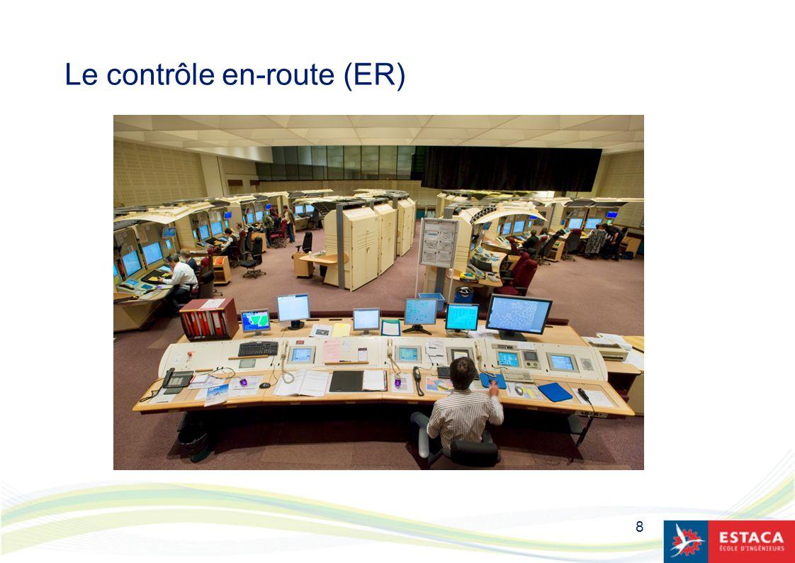 Le contrôle en-route (ER)