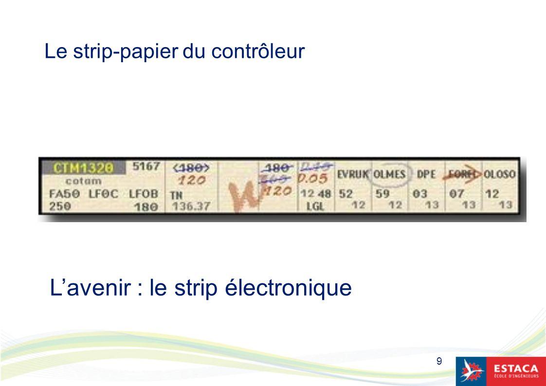 Le strip-papier du contrôleur