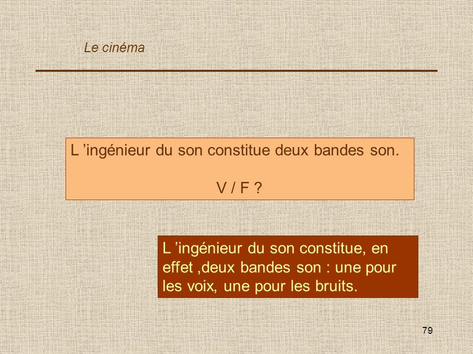 L 'ingénieur du son constitue deux bandes son. V / F
