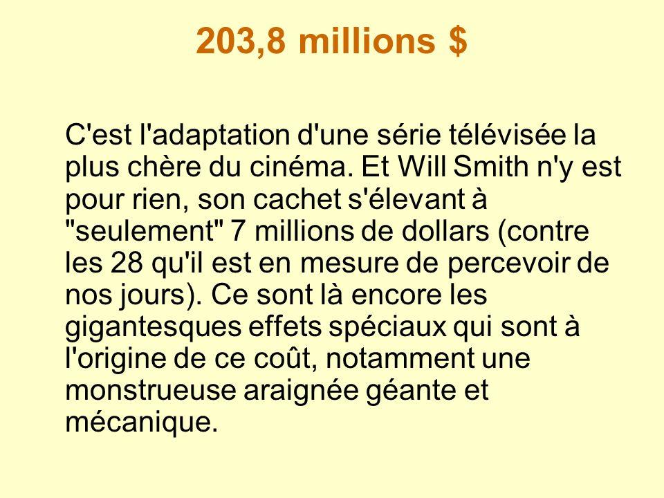 203,8 millions $