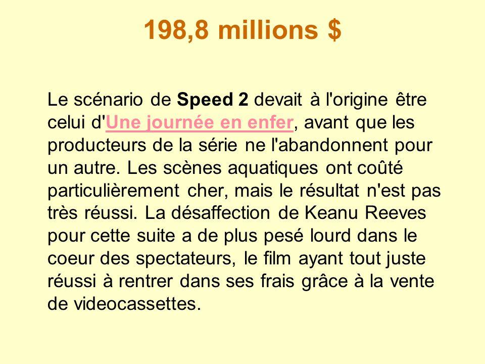 198,8 millions $