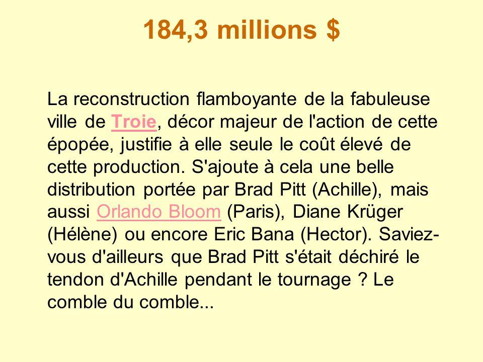 184,3 millions $