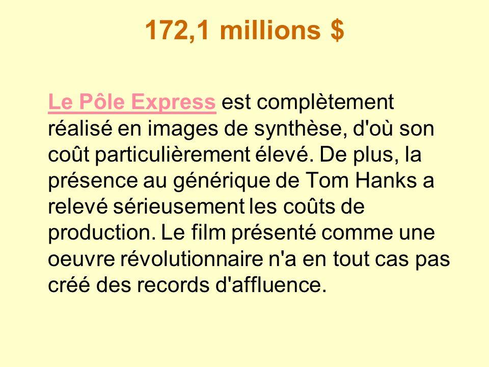 172,1 millions $