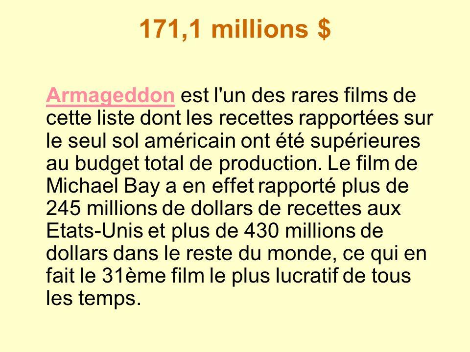 171,1 millions $