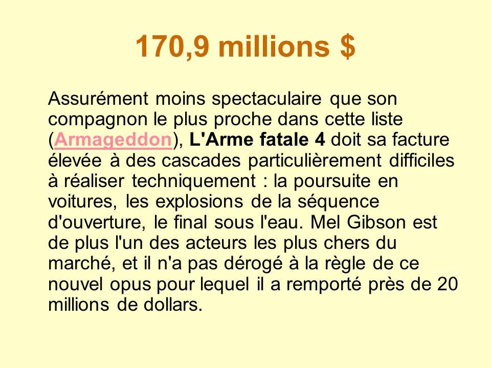 170,9 millions $