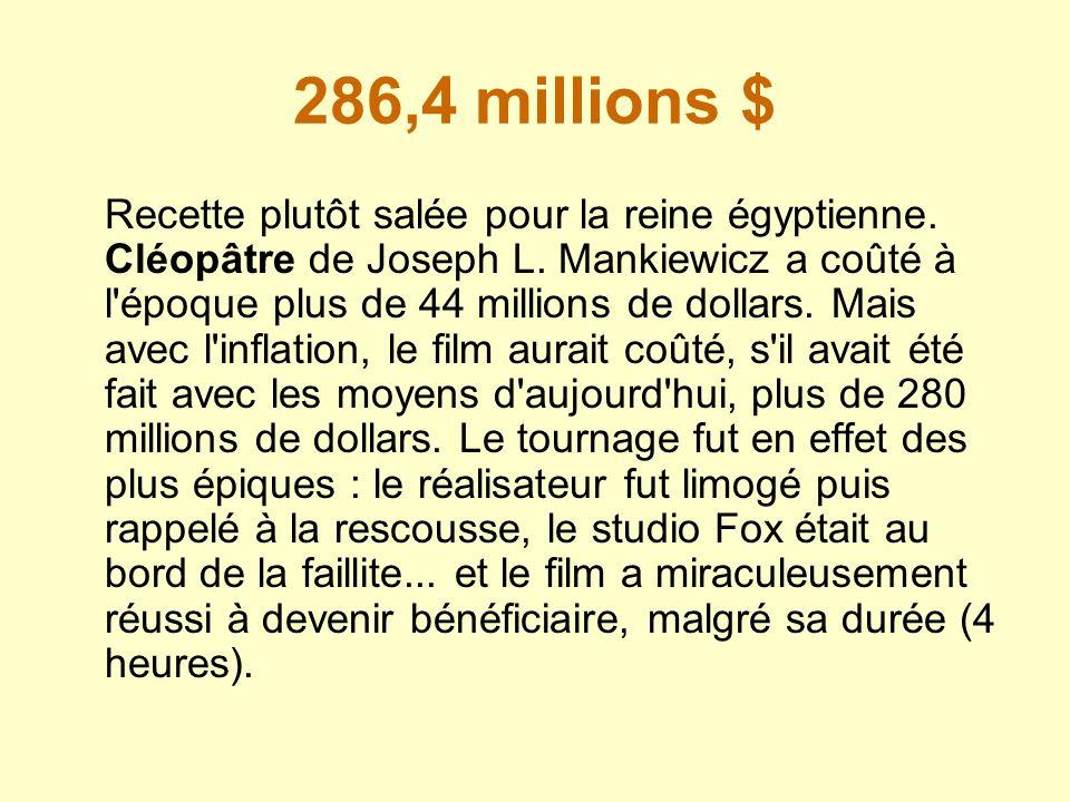 286,4 millions $