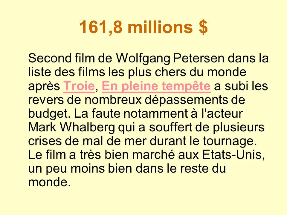 161,8 millions $