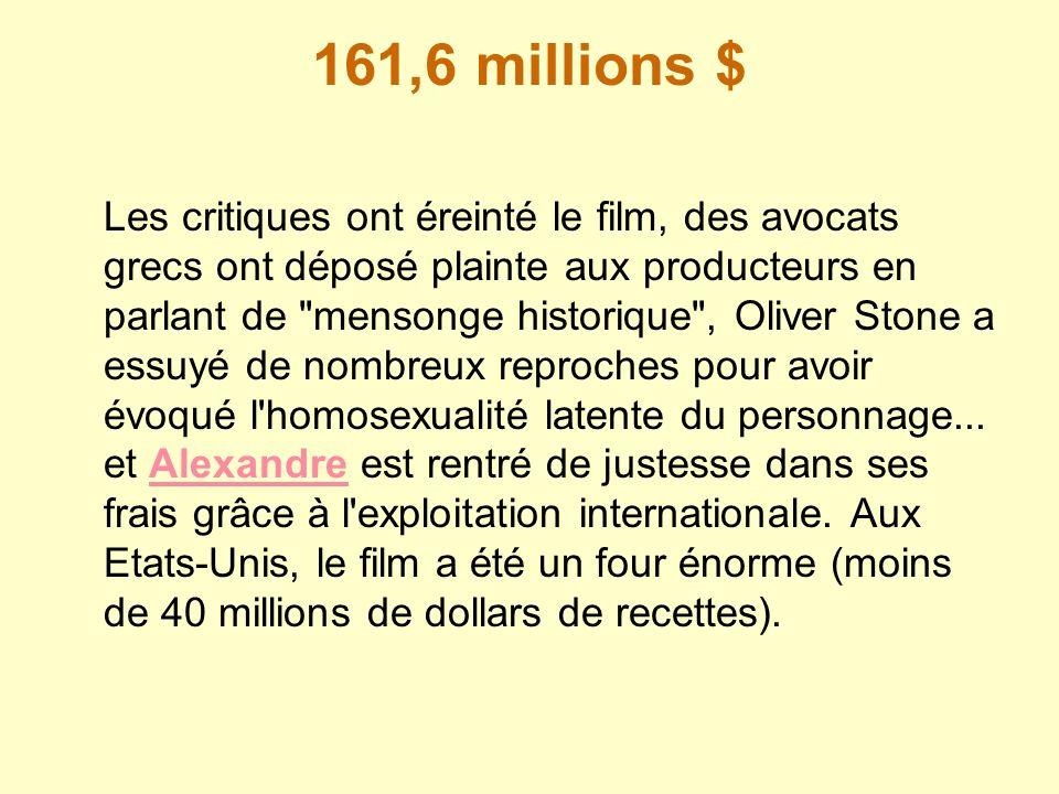 161,6 millions $