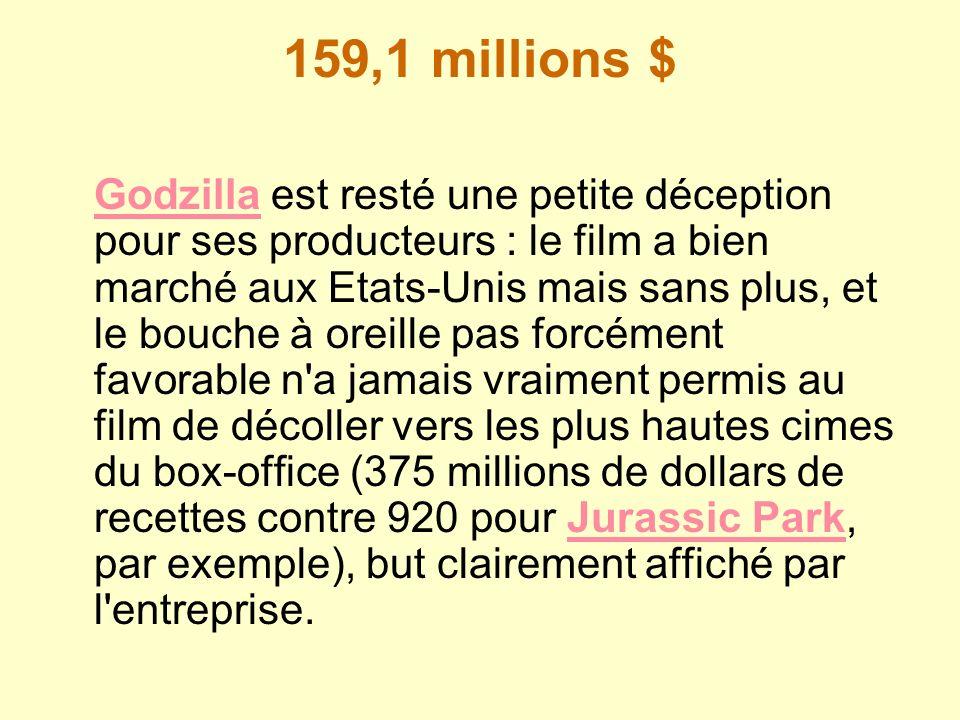 159,1 millions $