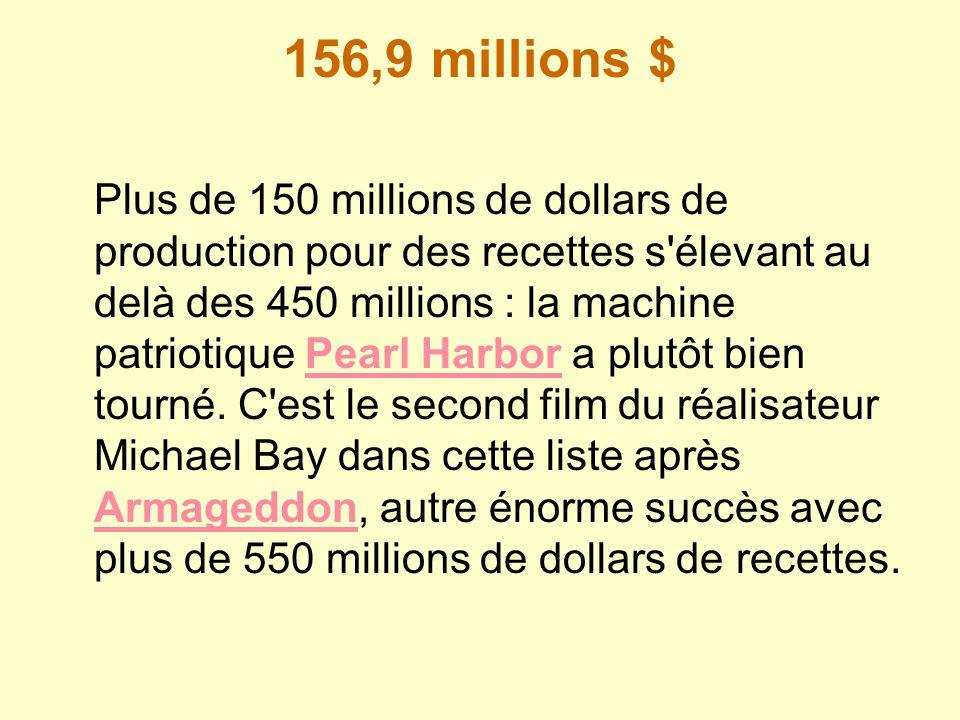 156,9 millions $
