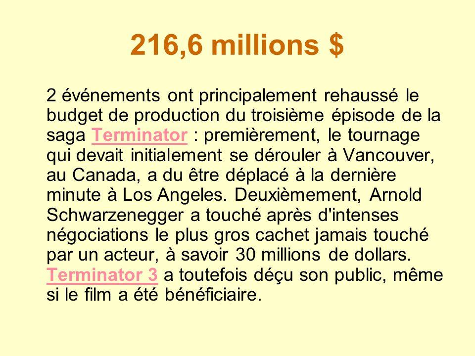 216,6 millions $
