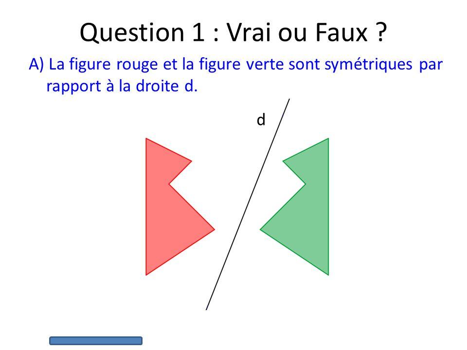 Question 1 : Vrai ou Faux A) La figure rouge et la figure verte sont symétriques par rapport à la droite d.