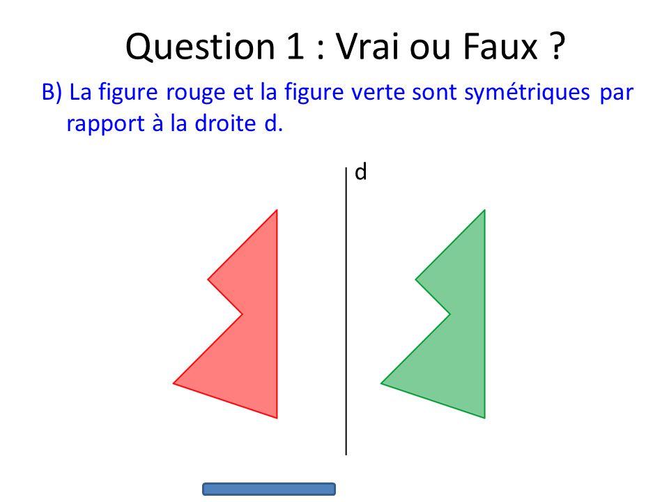 Question 1 : Vrai ou Faux B) La figure rouge et la figure verte sont symétriques par rapport à la droite d.
