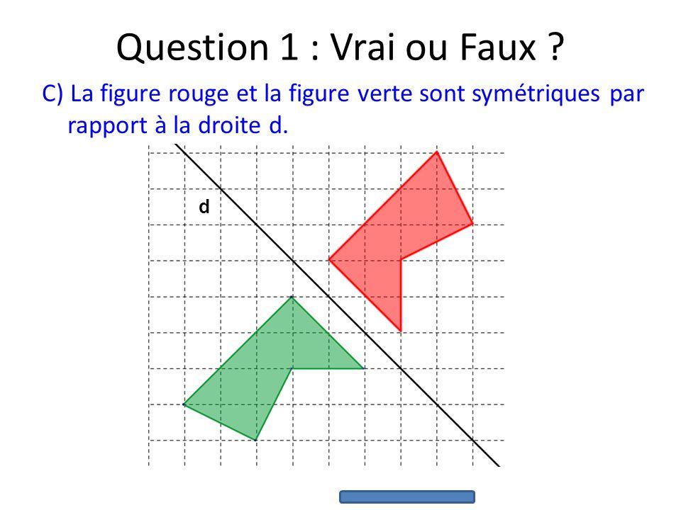 Question 1 : Vrai ou Faux C) La figure rouge et la figure verte sont symétriques par rapport à la droite d.