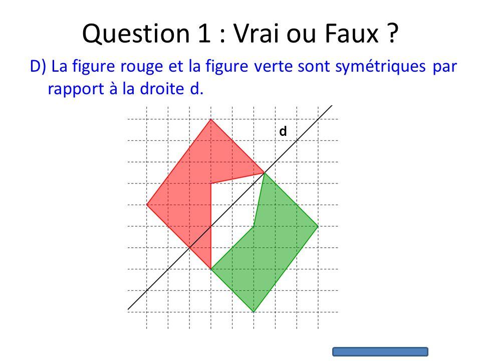 Question 1 : Vrai ou Faux D) La figure rouge et la figure verte sont symétriques par rapport à la droite d.