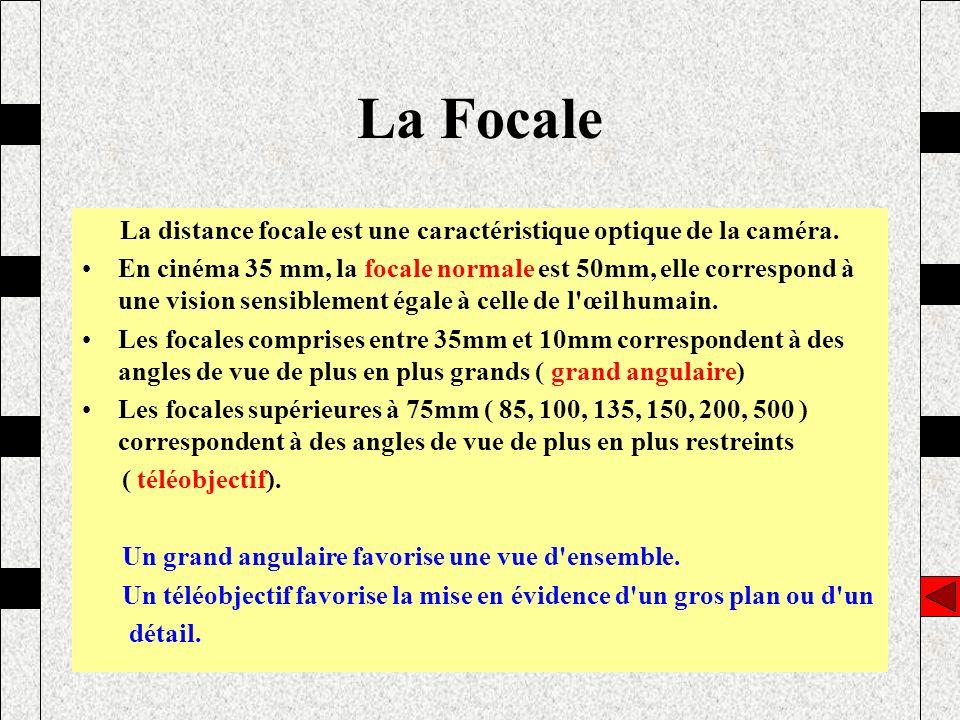 La distance focale est une caractéristique optique de la caméra.