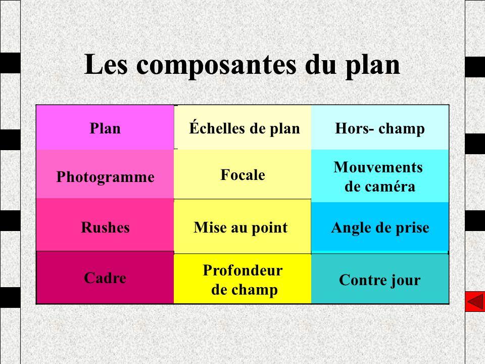 Les composantes du plan