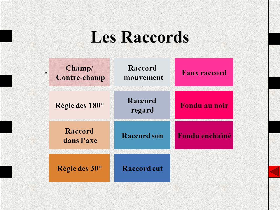 Les Raccords . Champ/ Contre-champ Raccord mouvement Faux raccord