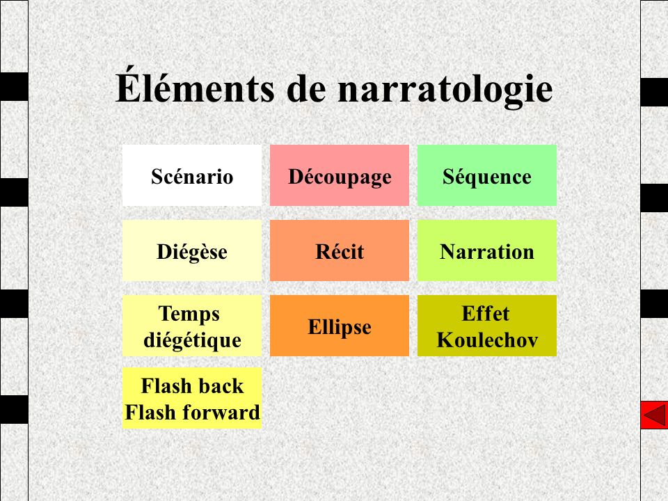 Éléments de narratologie