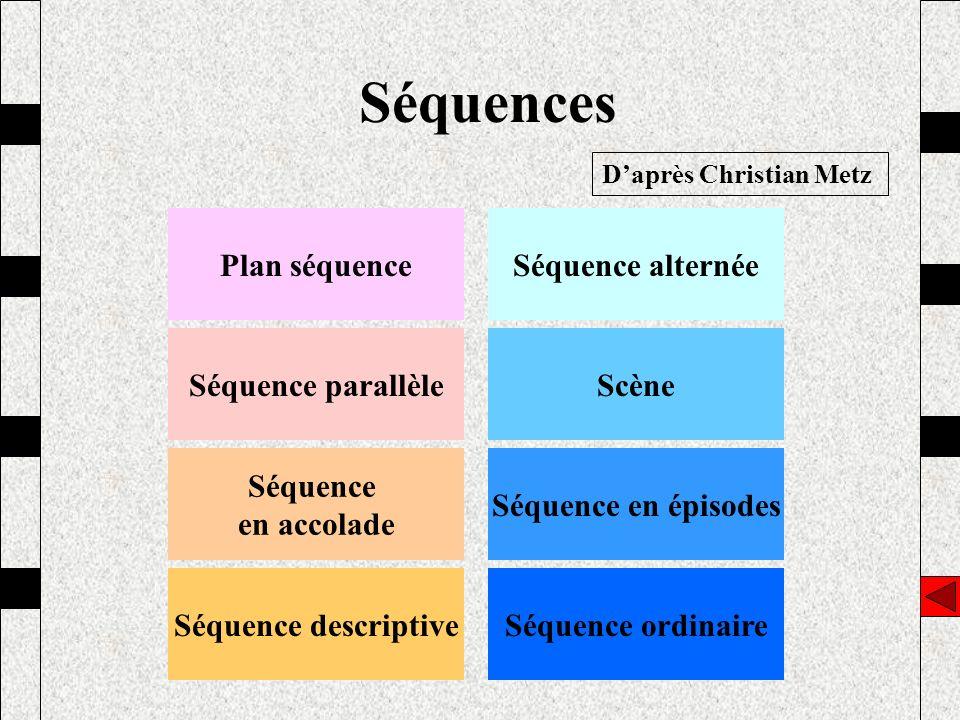 Séquences Plan séquence Séquence alternée Séquence parallèle Scène