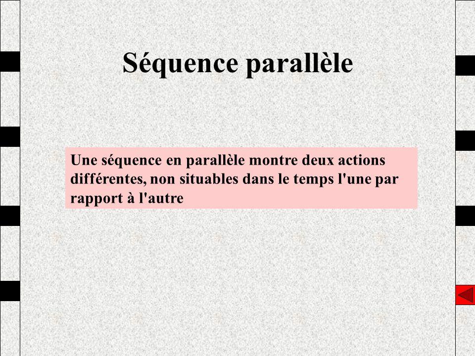 Séquence parallèle Une séquence en parallèle montre deux actions différentes, non situables dans le temps l une par rapport à l autre.