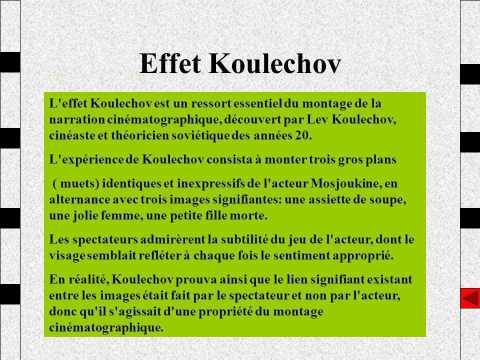 Effet Koulechov