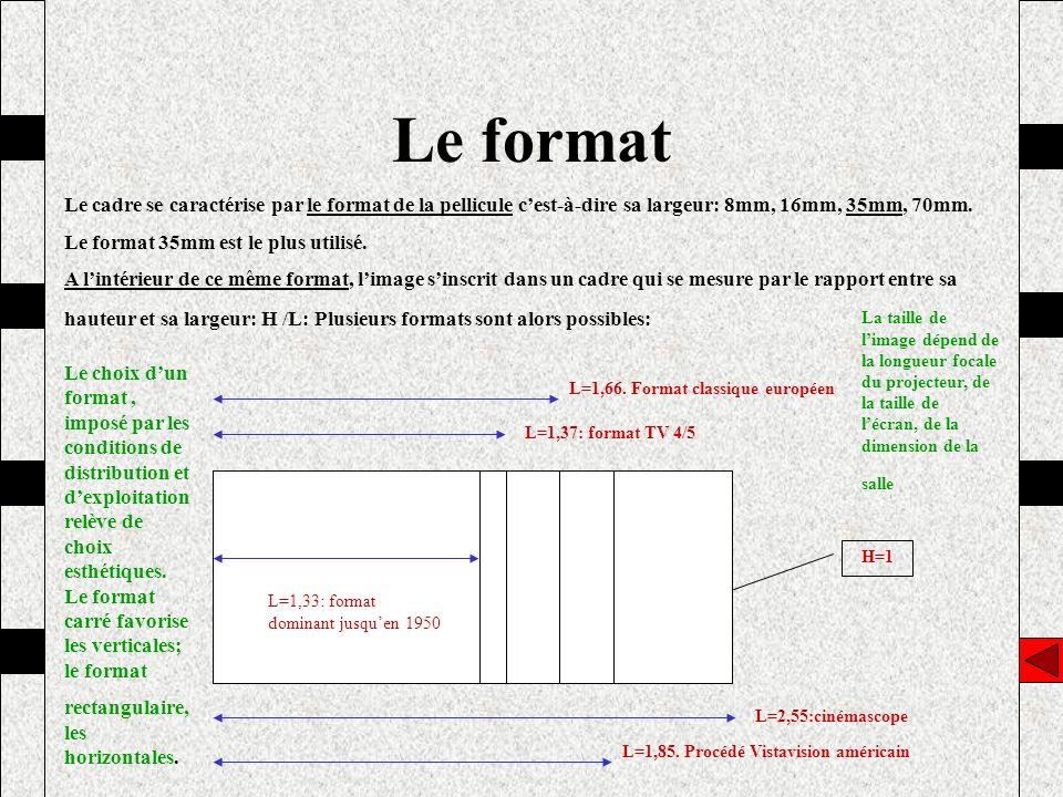 Le format Le cadre se caractérise par le format de la pellicule c'est-à-dire sa largeur: 8mm, 16mm, 35mm, 70mm.