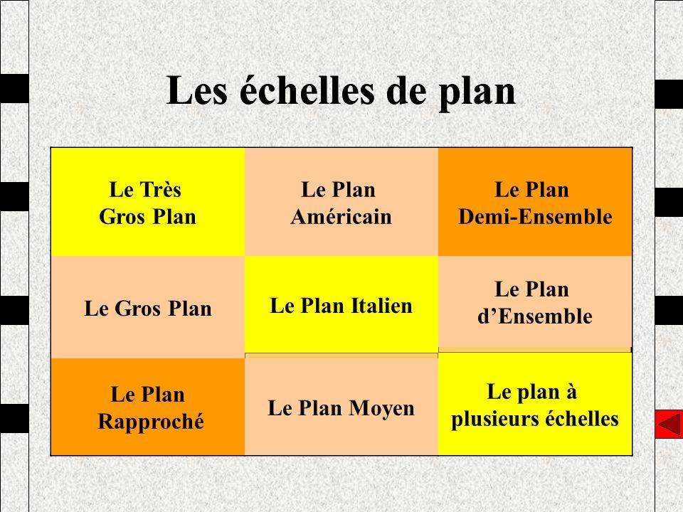 Le plan à plusieurs échelles