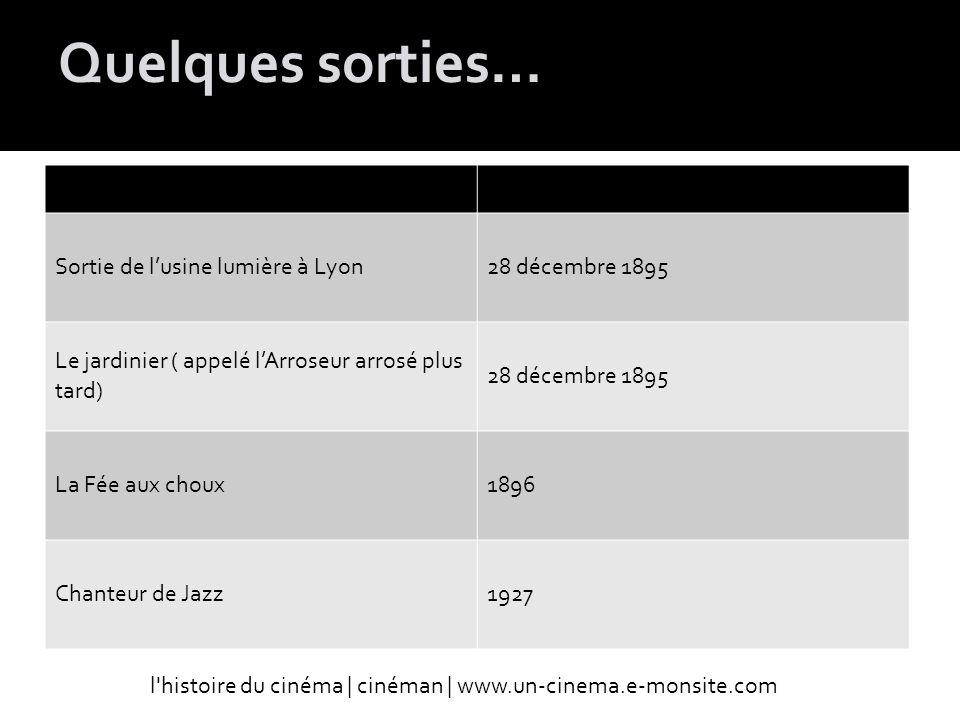 Quelques sorties… Film Date de sortie Sortie de l'usine lumière à Lyon