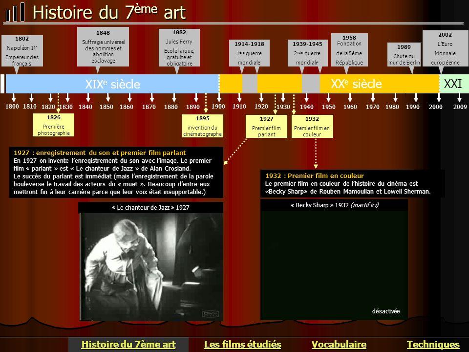 Histoire du 7ème art XIXe siècle XXe siècle XXI Histoire du 7ème art