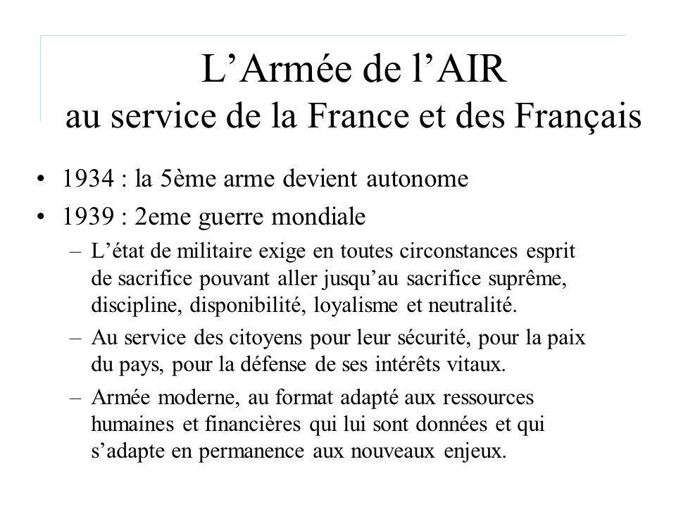 L'Armée de l'AIR au service de la France et des Français