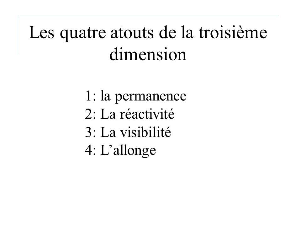 Les quatre atouts de la troisième dimension