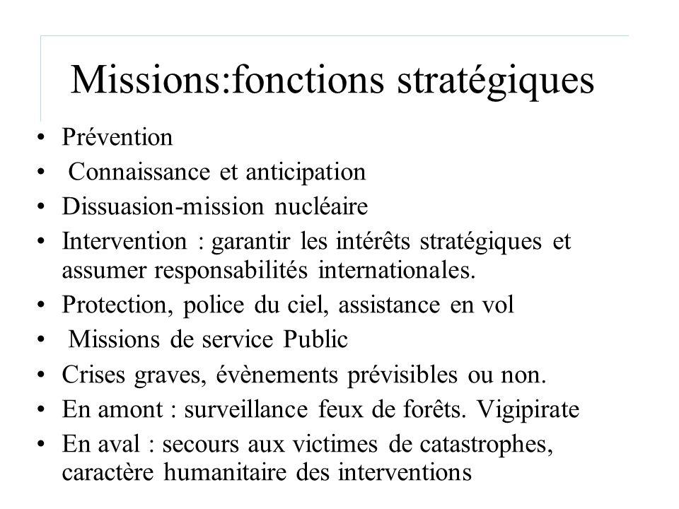 Missions:fonctions stratégiques