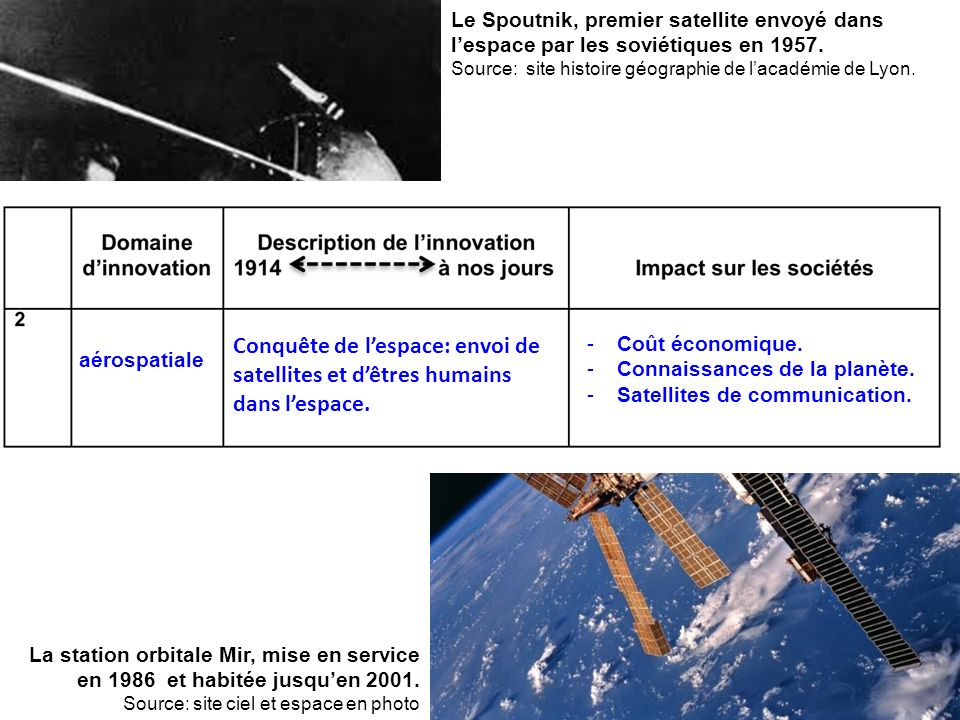 Le Spoutnik, premier satellite envoyé dans l'espace par les soviétiques en 1957.