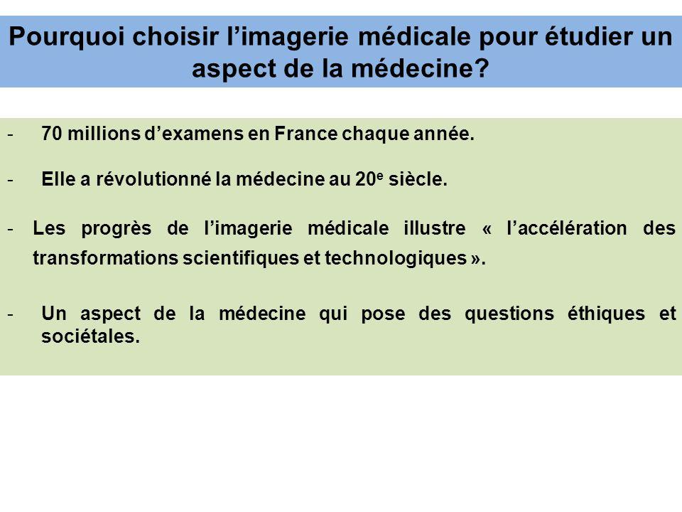 Pourquoi choisir l'imagerie médicale pour étudier un aspect de la médecine