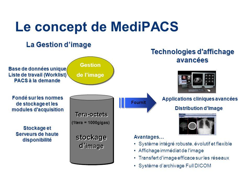 Technologies d affichage avancées Applications cliniques avancées