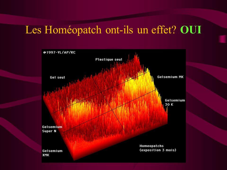 Les Homéopatch ont-ils un effet OUI
