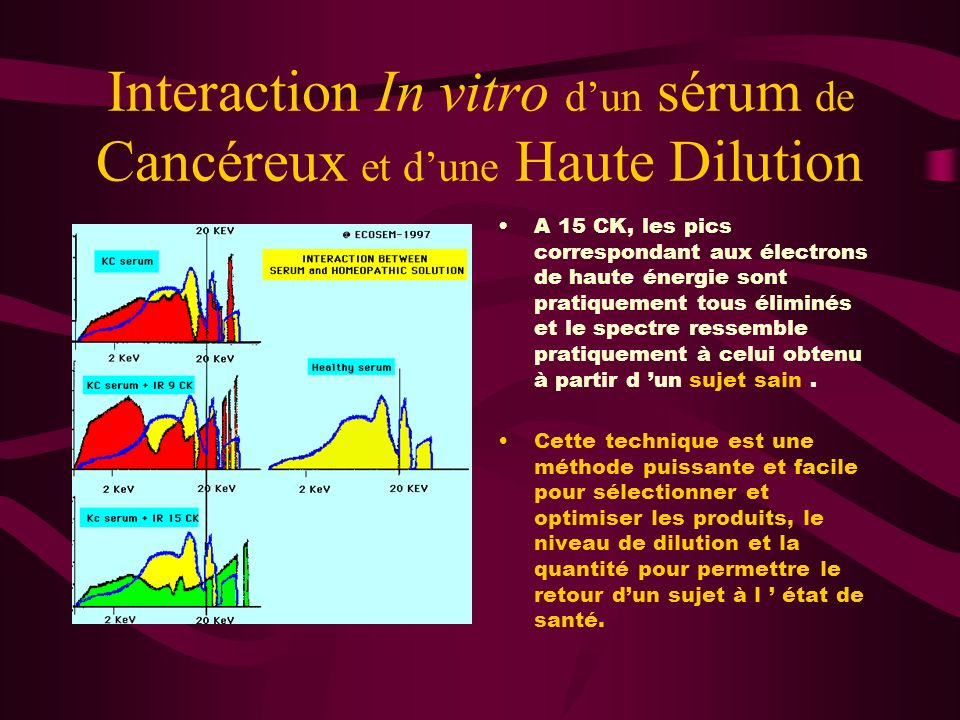 Interaction In vitro d'un sérum de Cancéreux et d'une Haute Dilution